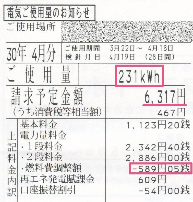 2018年4月電気使用明細