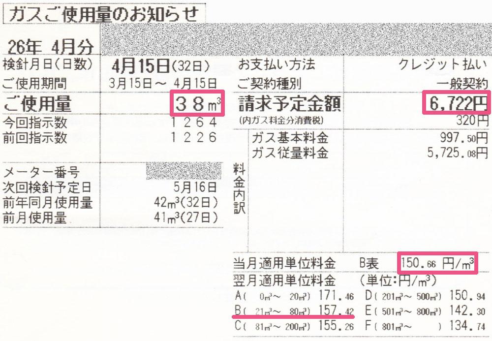 2014年4月ガス使用明細