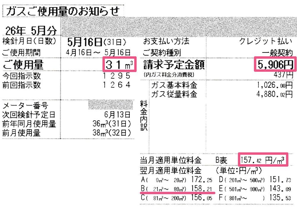 2014年5月ガス使用明細