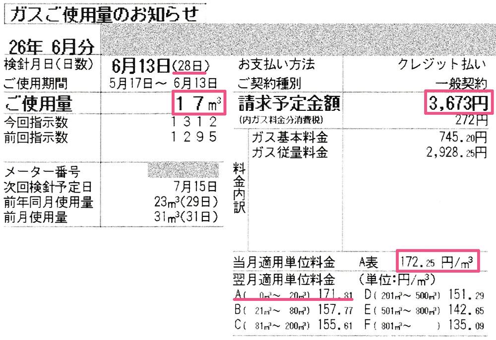 2014年6月ガス使用明細