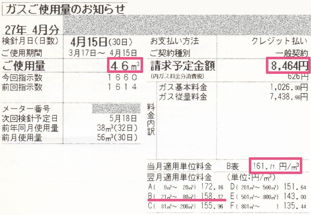 2015年4月ガス使用明細