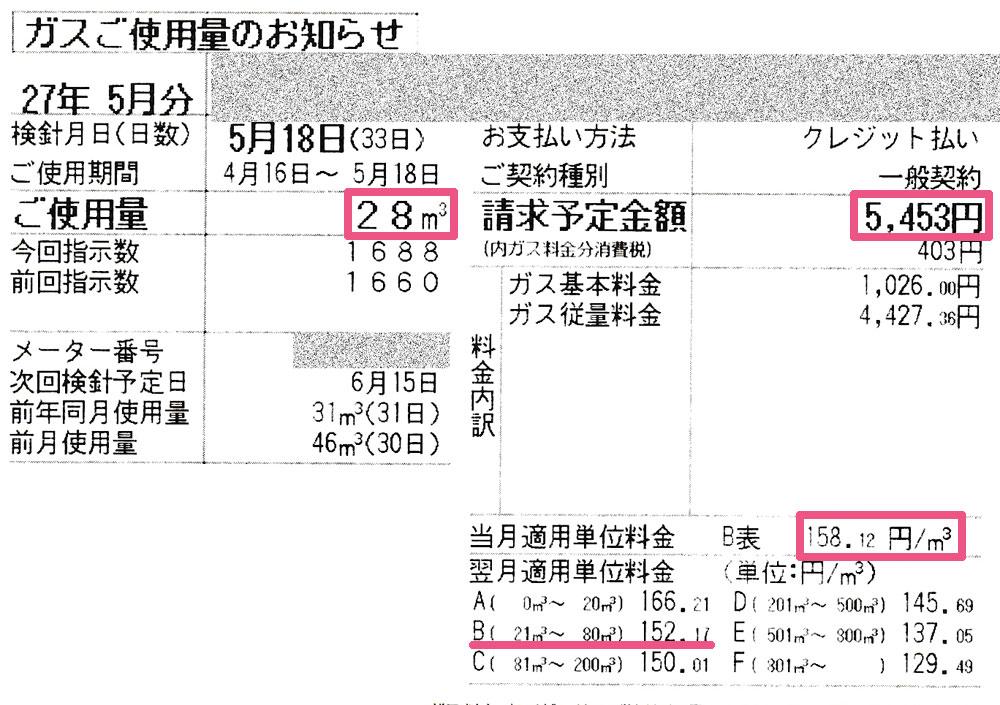 2015年5月ガス使用明細